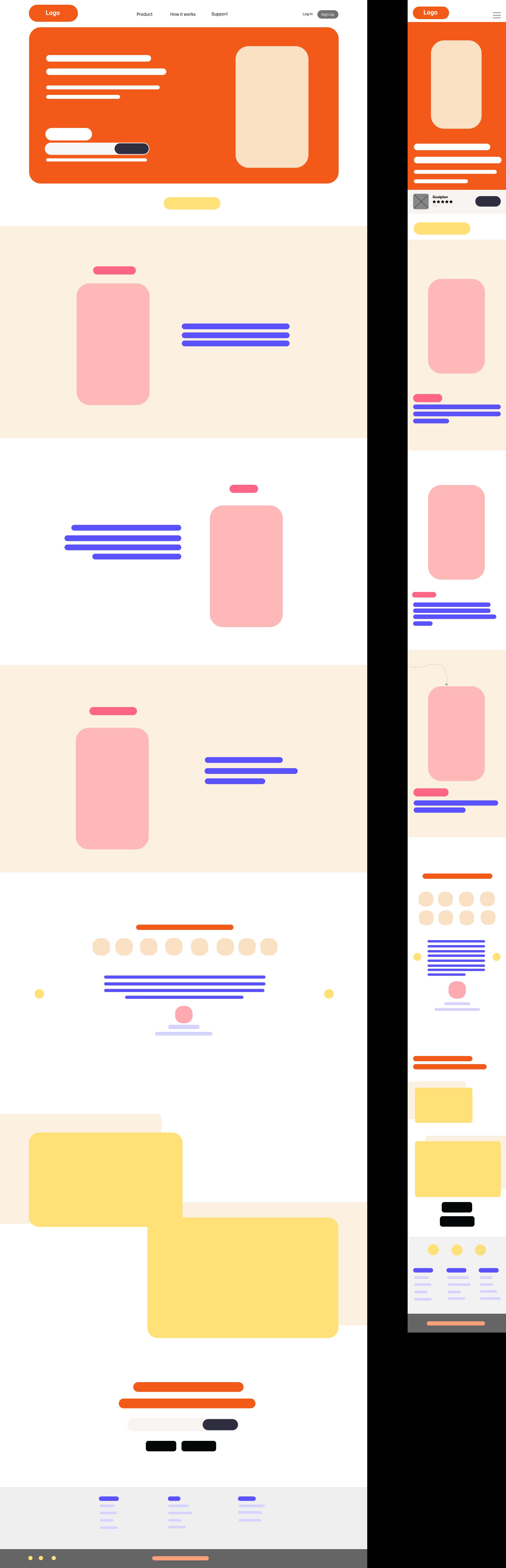 Content-flow-diagram